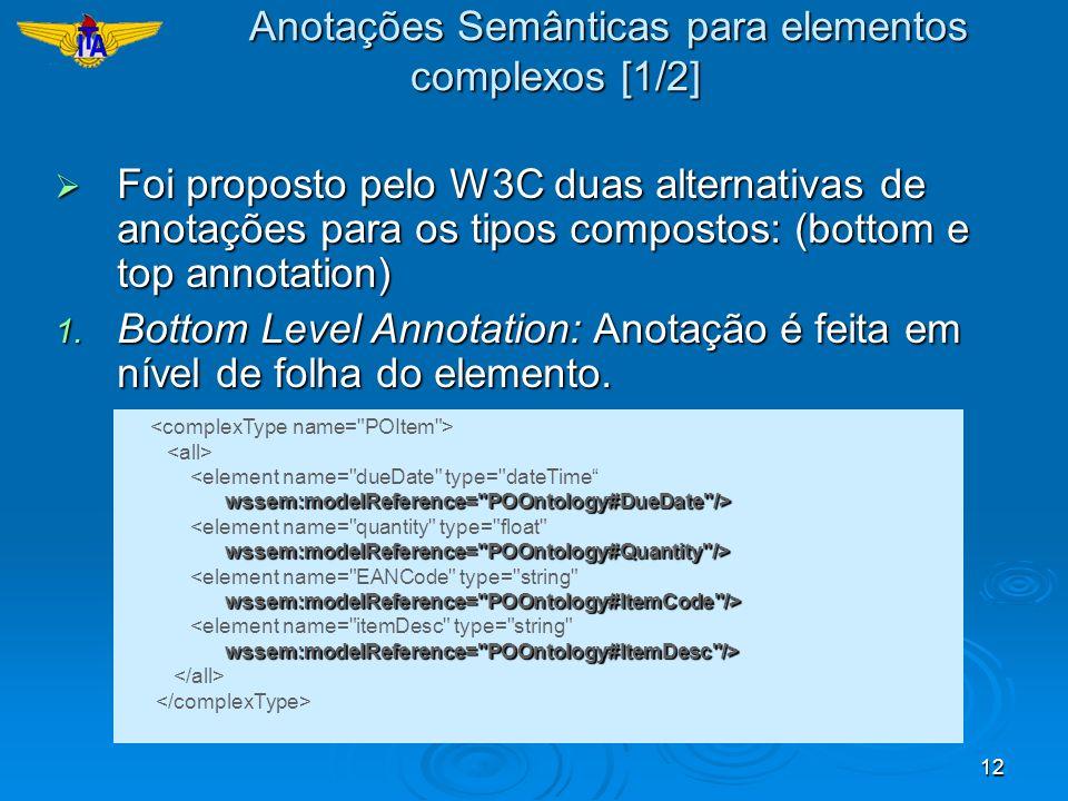 Anotações Semânticas para elementos complexos [1/2]